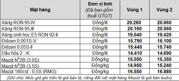 tang-gia-xang-3-1624591886.jpeg